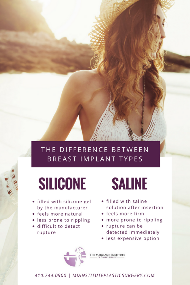 The Difference Between Breast Implant Types Maryland Institute